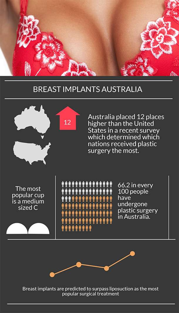 infographic-breast-implants